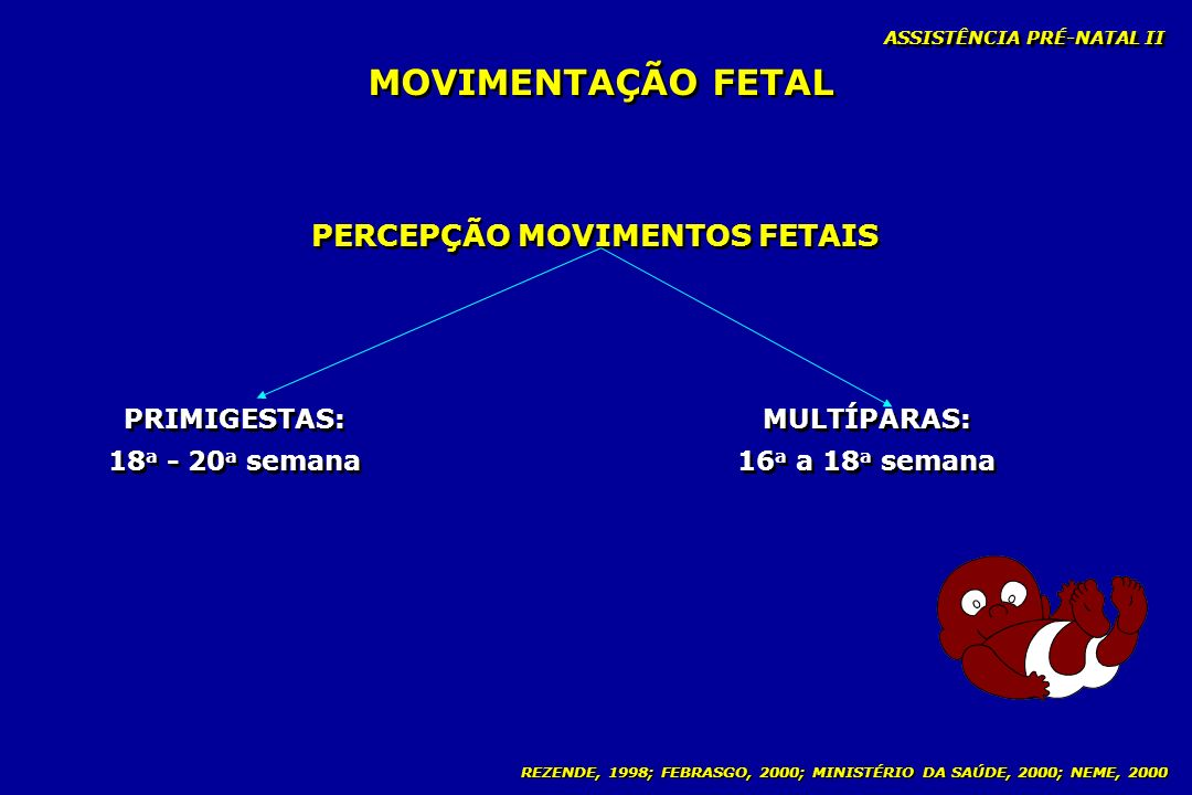 PERCEPÇÃO MOVIMENTOS FETAIS