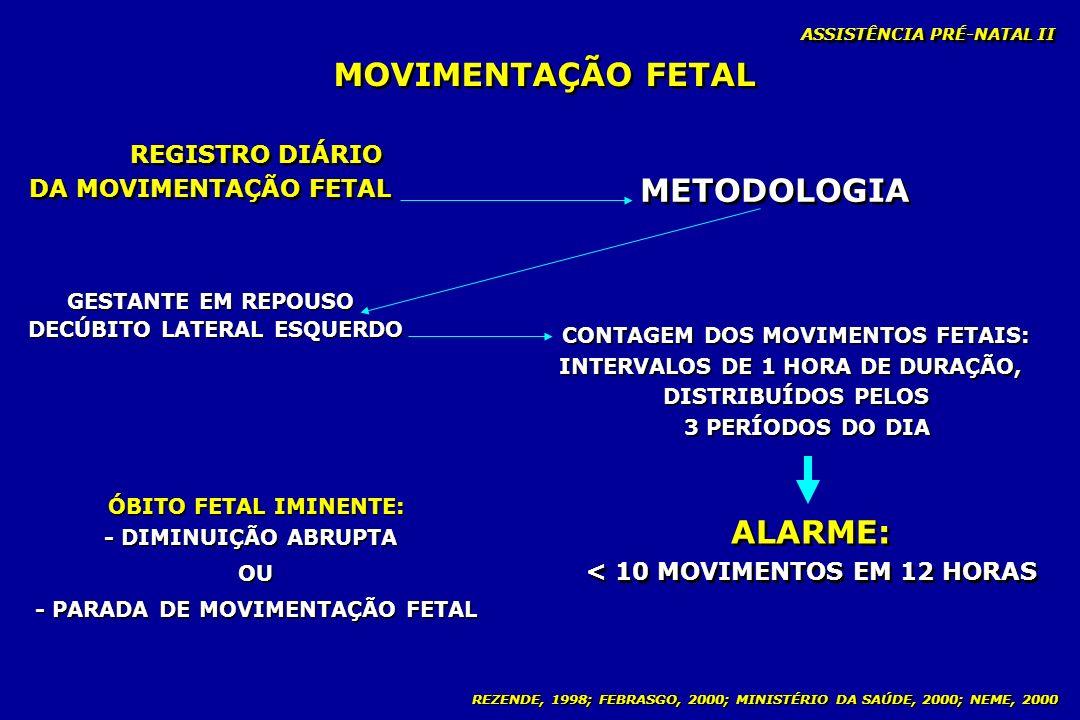 MOVIMENTAÇÃO FETAL METODOLOGIA ALARME: