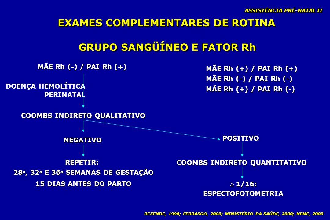 EXAMES COMPLEMENTARES DE ROTINA GRUPO SANGÜÍNEO E FATOR Rh
