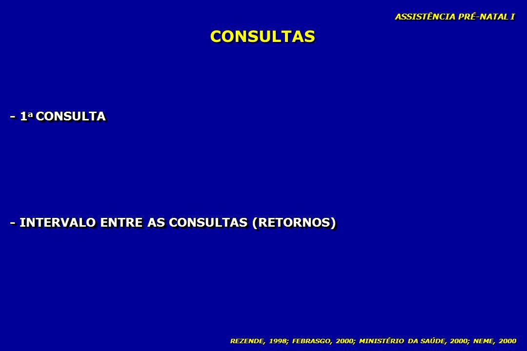 CONSULTAS - 1a CONSULTA - INTERVALO ENTRE AS CONSULTAS (RETORNOS)