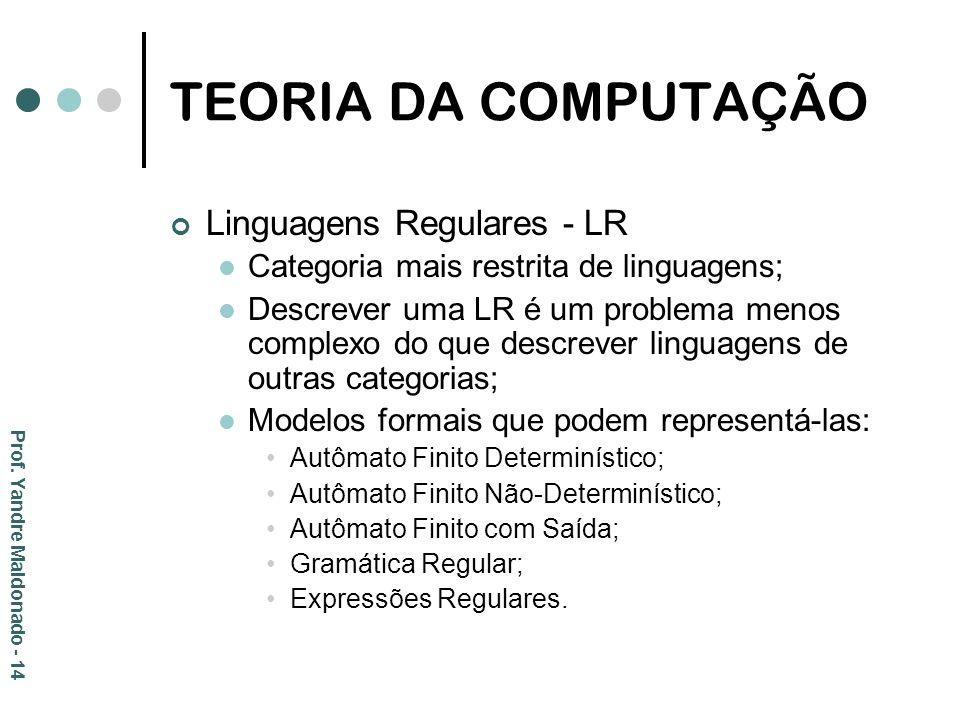 TEORIA DA COMPUTAÇÃO Linguagens Regulares - LR