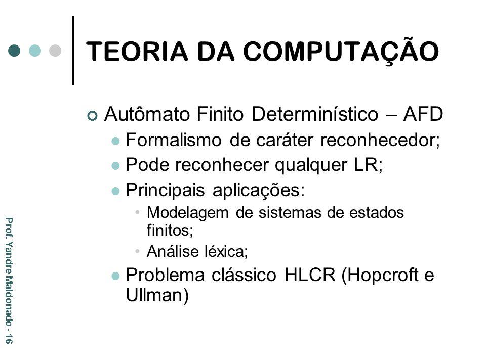 TEORIA DA COMPUTAÇÃO Autômato Finito Determinístico – AFD