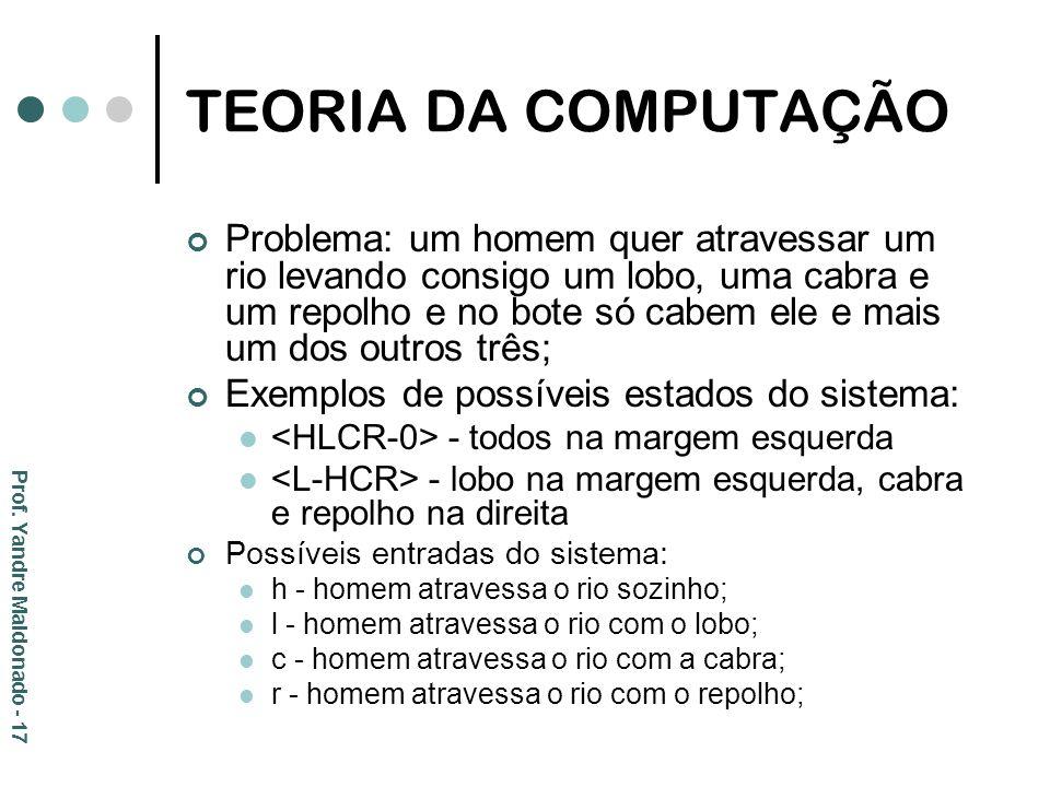 TEORIA DA COMPUTAÇÃO