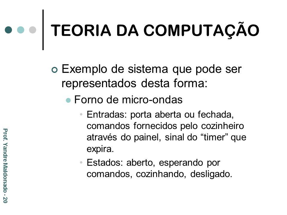 TEORIA DA COMPUTAÇÃO Exemplo de sistema que pode ser representados desta forma: Forno de micro-ondas.