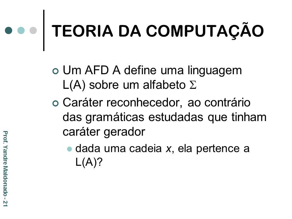 TEORIA DA COMPUTAÇÃO Um AFD A define uma linguagem L(A) sobre um alfabeto 