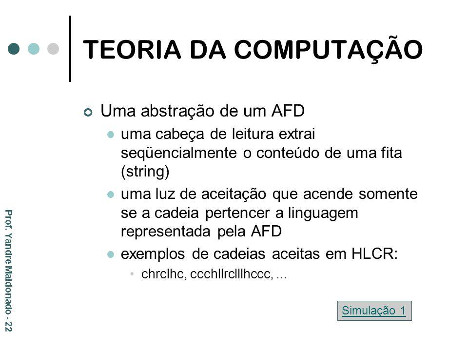 TEORIA DA COMPUTAÇÃO Uma abstração de um AFD