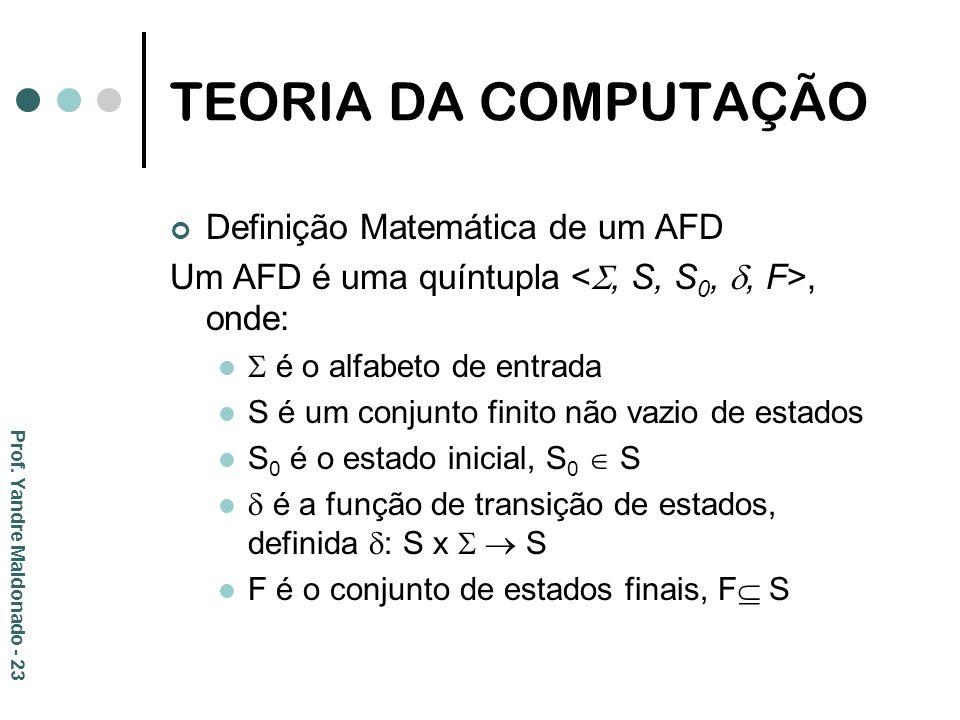 TEORIA DA COMPUTAÇÃO Definição Matemática de um AFD