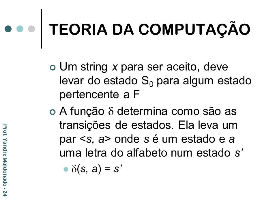 TEORIA DA COMPUTAÇÃO Um string x para ser aceito, deve levar do estado S0 para algum estado pertencente a F.
