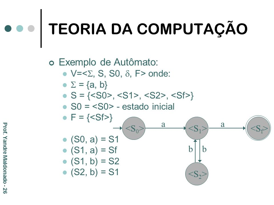 TEORIA DA COMPUTAÇÃO Exemplo de Autômato: