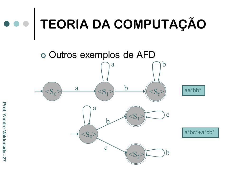 TEORIA DA COMPUTAÇÃO Outros exemplos de AFD <S0> <S1>