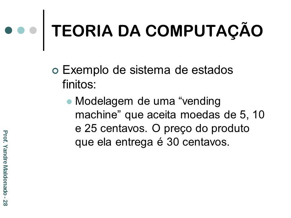 TEORIA DA COMPUTAÇÃO Exemplo de sistema de estados finitos: