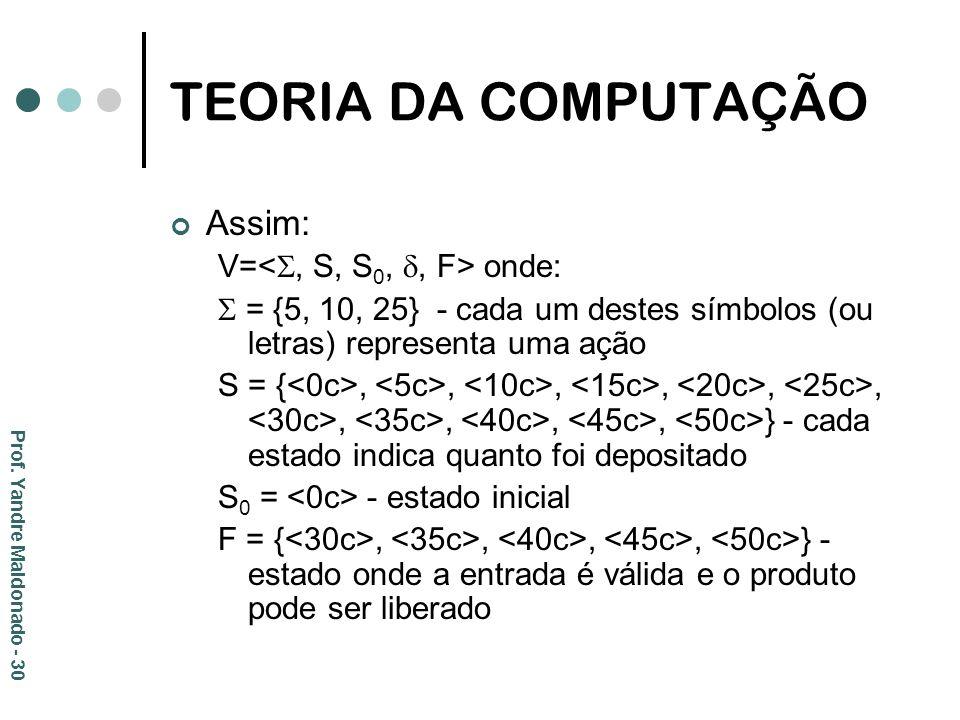 TEORIA DA COMPUTAÇÃO Assim: V=<, S, S0, , F> onde: