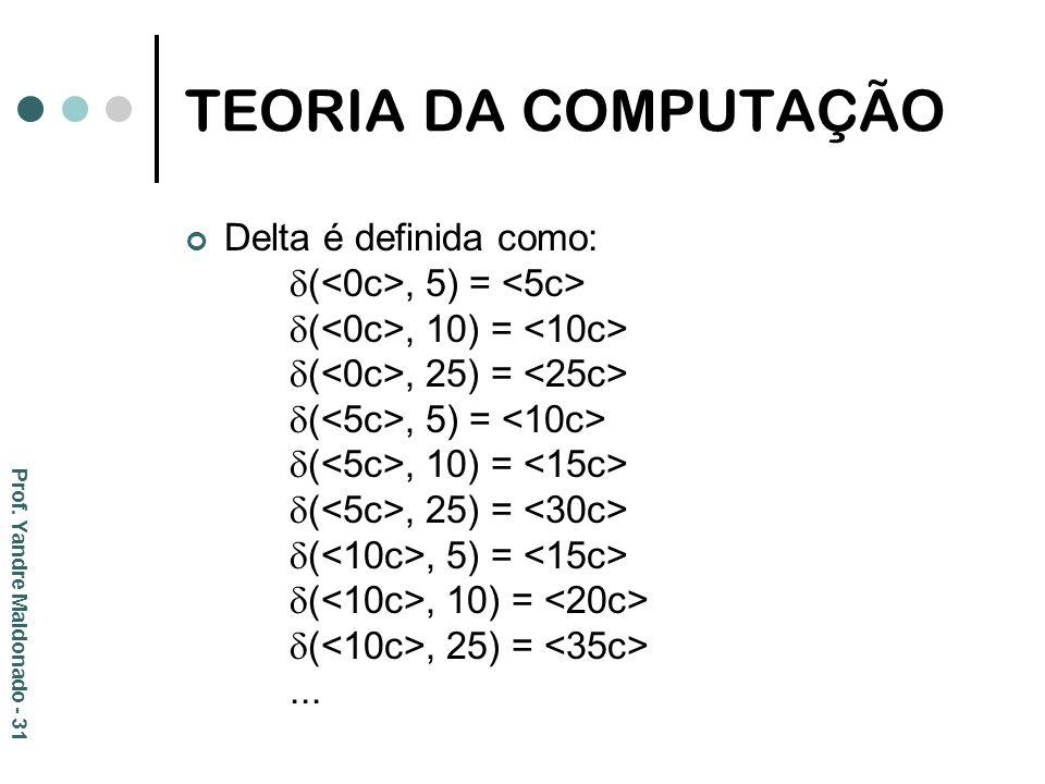 TEORIA DA COMPUTAÇÃO Delta é definida como: