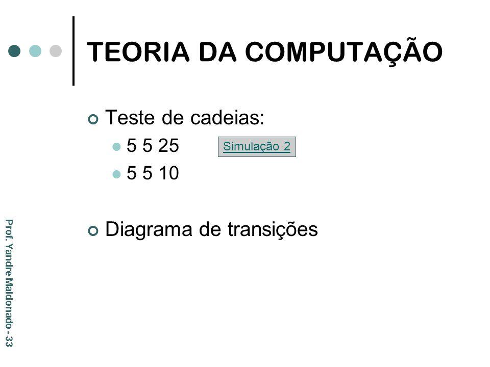 TEORIA DA COMPUTAÇÃO Teste de cadeias: Diagrama de transições 5 5 25