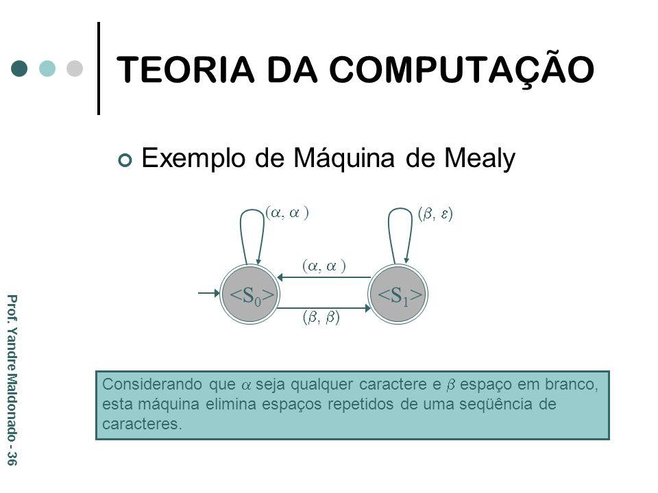 TEORIA DA COMPUTAÇÃO Exemplo de Máquina de Mealy <S0> <S1>