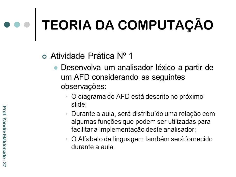 TEORIA DA COMPUTAÇÃO Atividade Prática Nº 1