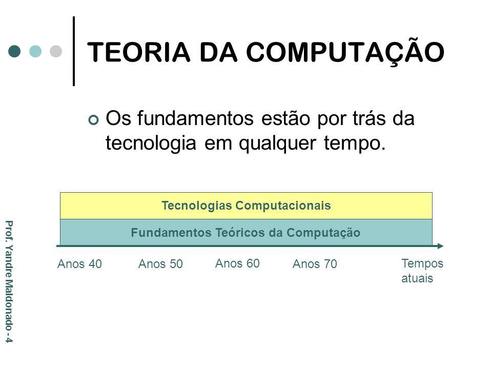 Fundamentos Teóricos da Computação Tecnologias Computacionais