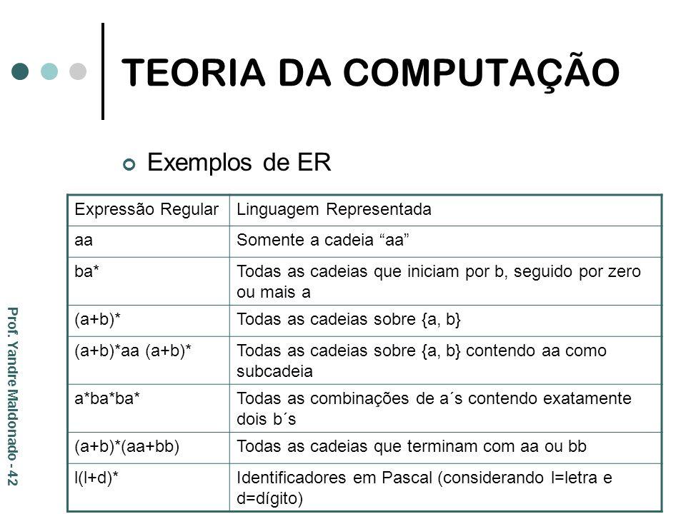 TEORIA DA COMPUTAÇÃO Exemplos de ER Expressão Regular