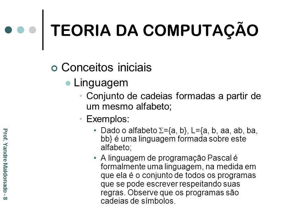 TEORIA DA COMPUTAÇÃO Conceitos iniciais Linguagem