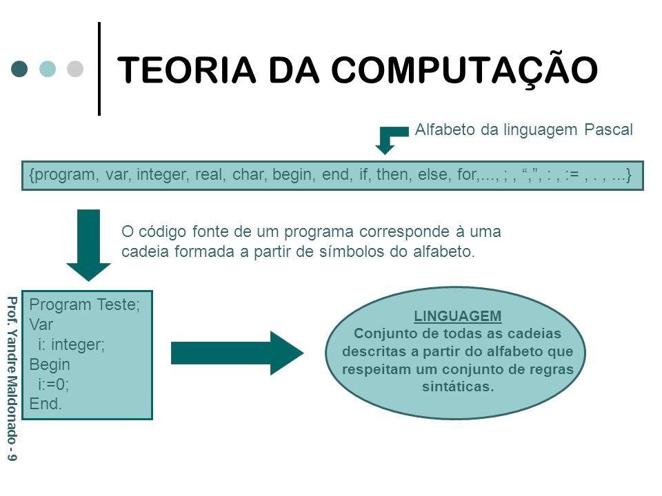 TEORIA DA COMPUTAÇÃO Alfabeto da linguagem Pascal