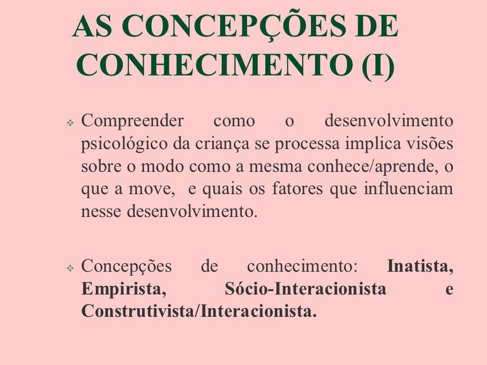 AS CONCEPÇÕES DE CONHECIMENTO (I)