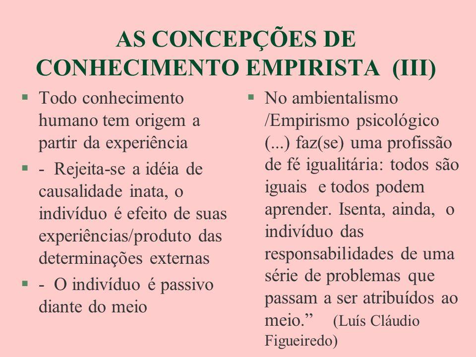 AS CONCEPÇÕES DE CONHECIMENTO EMPIRISTA (III)