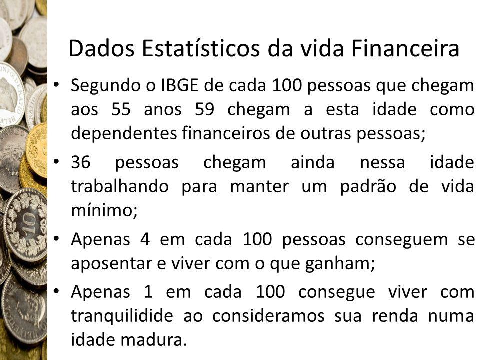Dados Estatísticos da vida Financeira