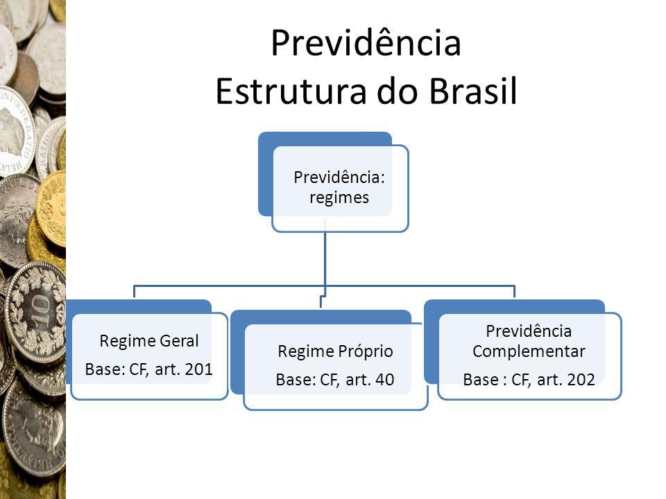 Previdência Estrutura do Brasil