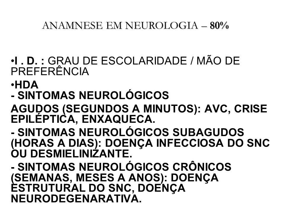 ANAMNESE EM NEUROLOGIA – 80%