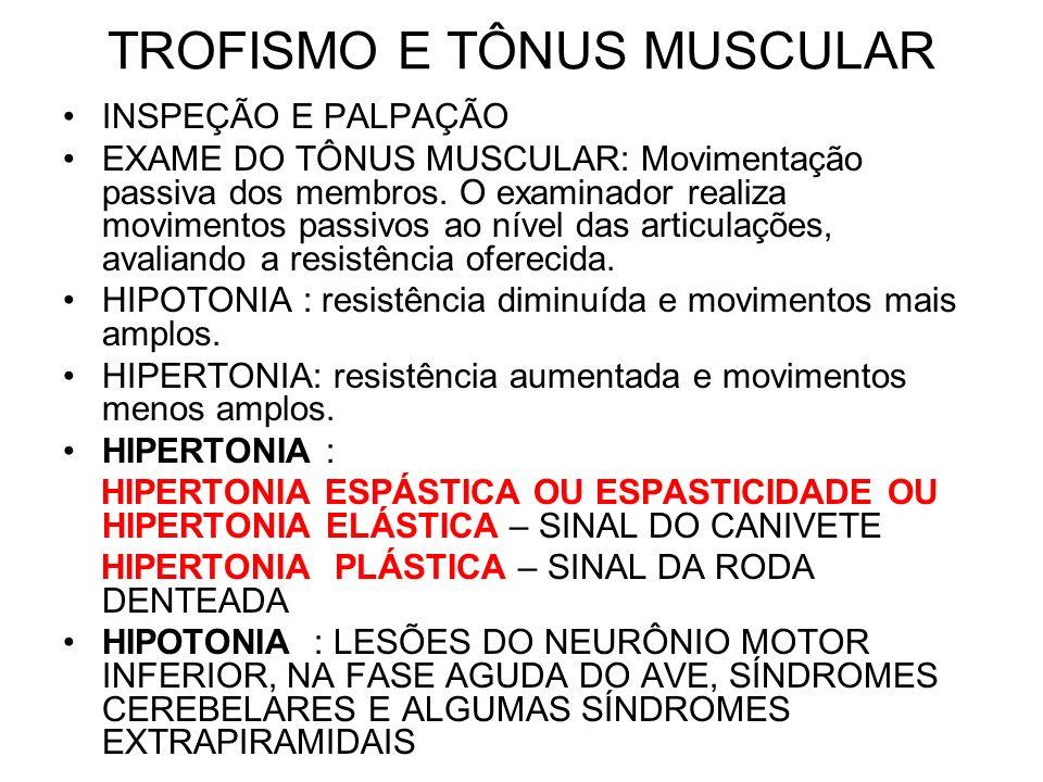 TROFISMO E TÔNUS MUSCULAR