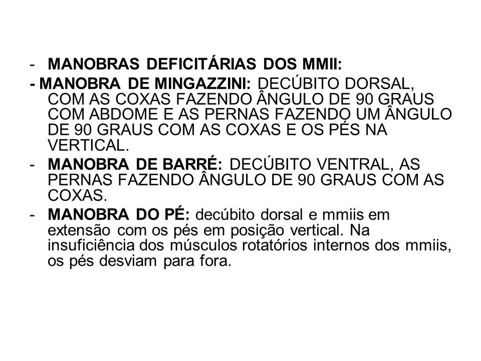 MANOBRAS DEFICITÁRIAS DOS MMII: