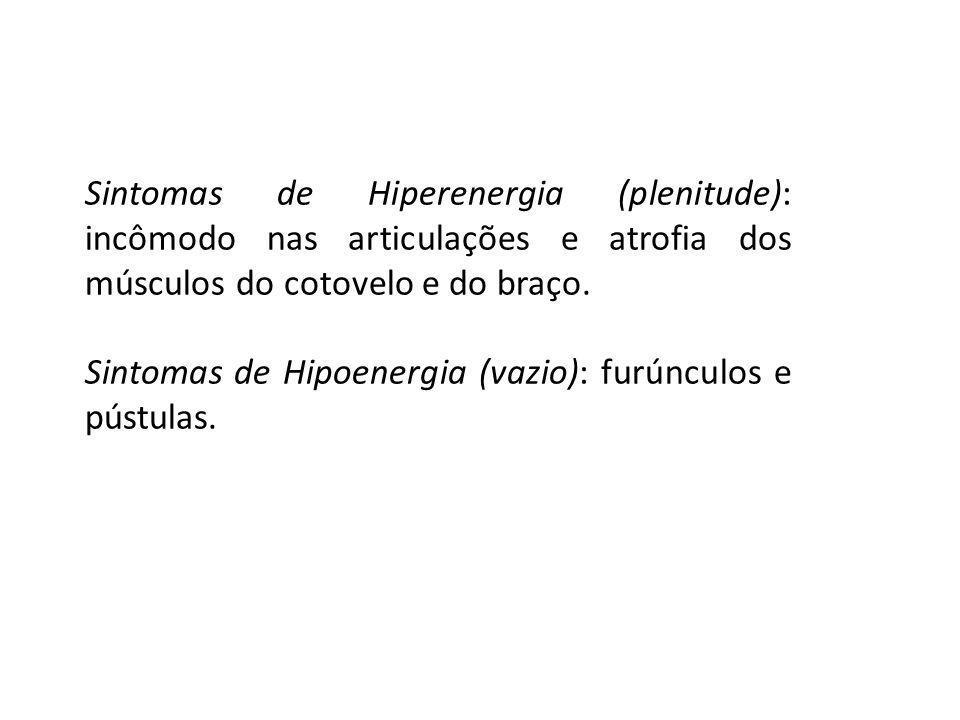 Sintomas de Hiperenergia (plenitude): incômodo nas articulações e atrofia dos músculos do cotovelo e do braço.