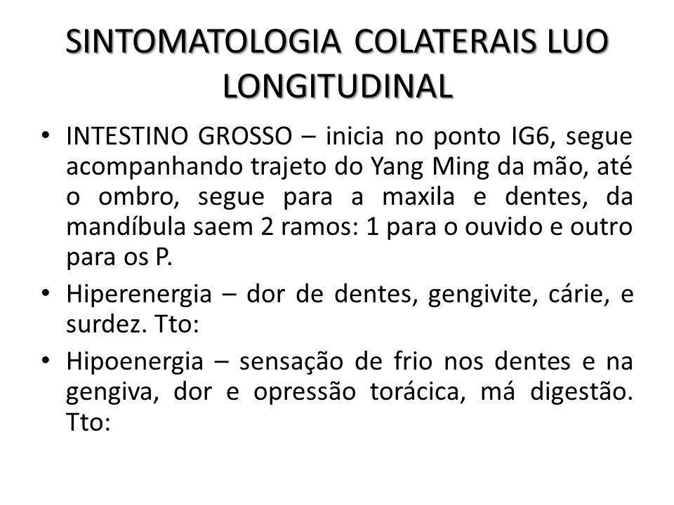 SINTOMATOLOGIA COLATERAIS LUO LONGITUDINAL