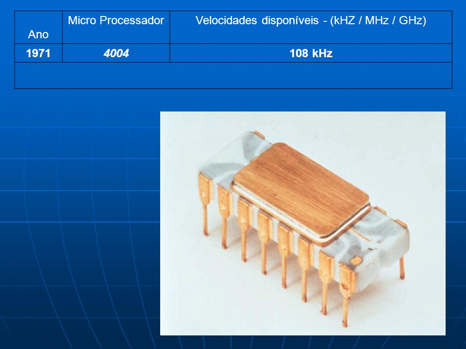Velocidades disponíveis - (kHZ / MHz / GHz)
