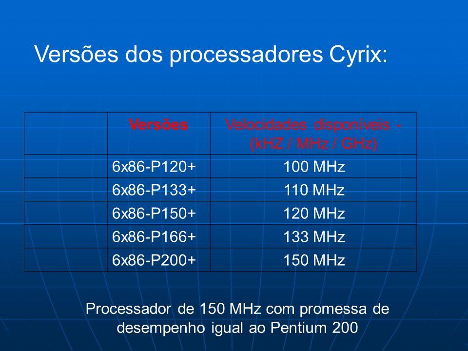 Versões dos processadores Cyrix: