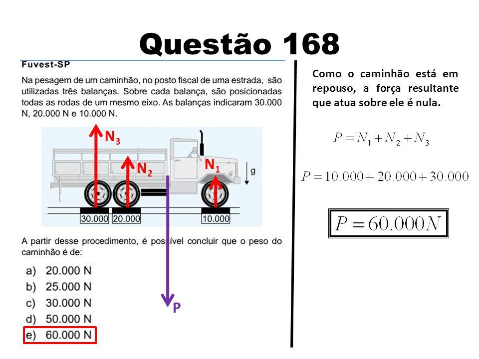 Questão 168 Como o caminhão está em repouso, a força resultante que atua sobre ele é nula. N3. N1.