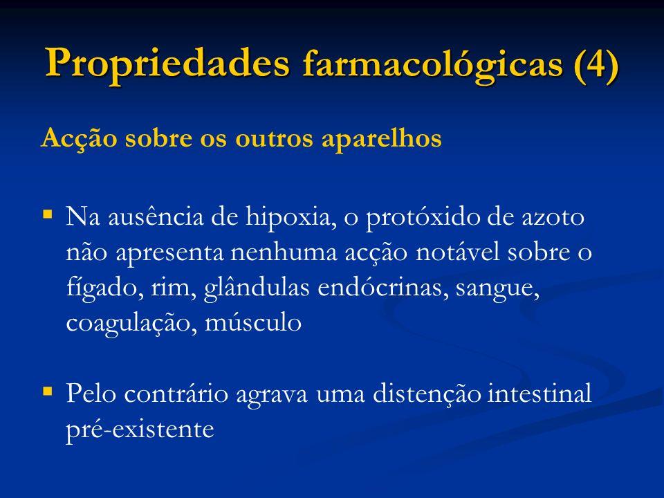 Propriedades farmacológicas (4)