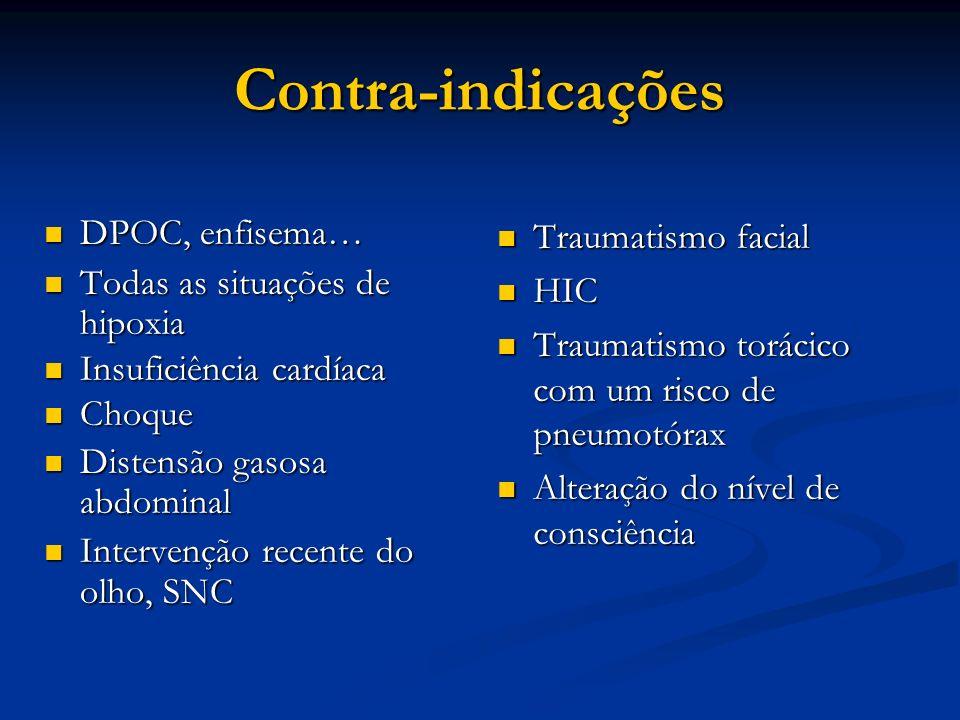 Contra-indicações DPOC, enfisema… Todas as situações de hipoxia