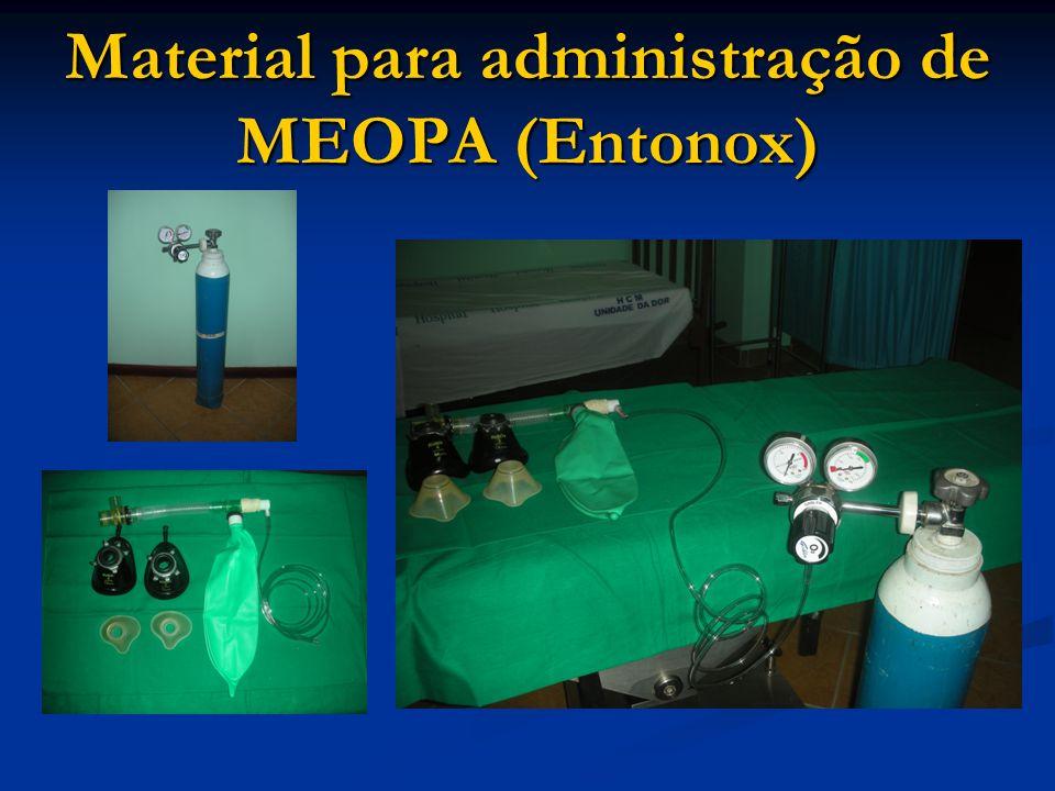 Material para administração de MEOPA (Entonox)