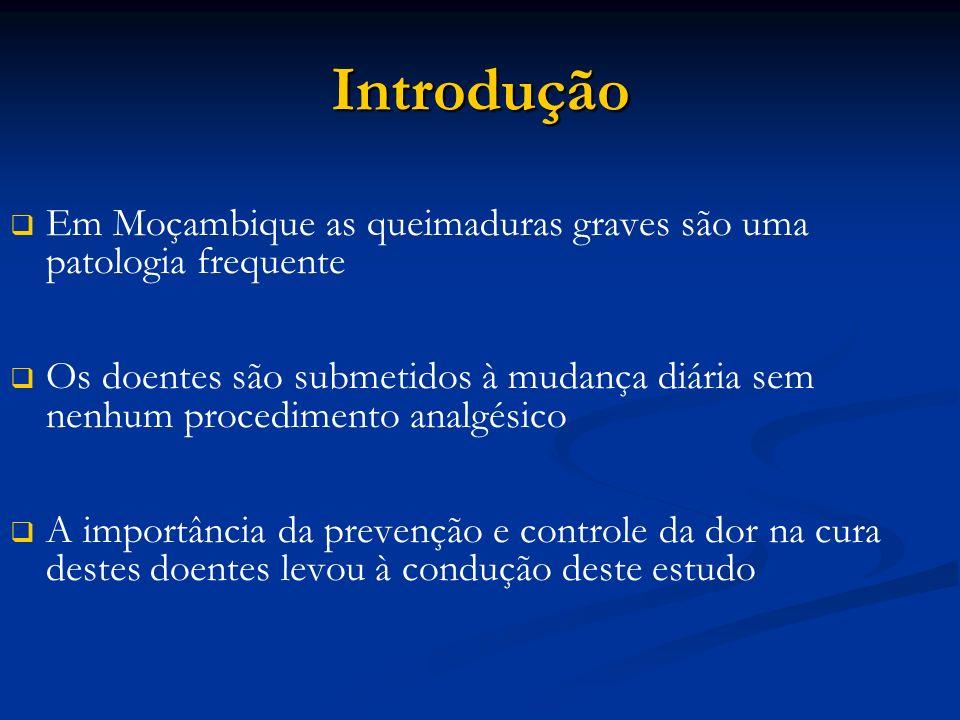 Introdução Em Moçambique as queimaduras graves são uma patologia frequente.