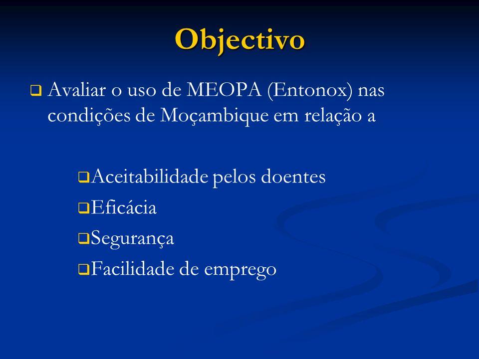 Objectivo Avaliar o uso de MEOPA (Entonox) nas condições de Moçambique em relação a. Aceitabilidade pelos doentes.