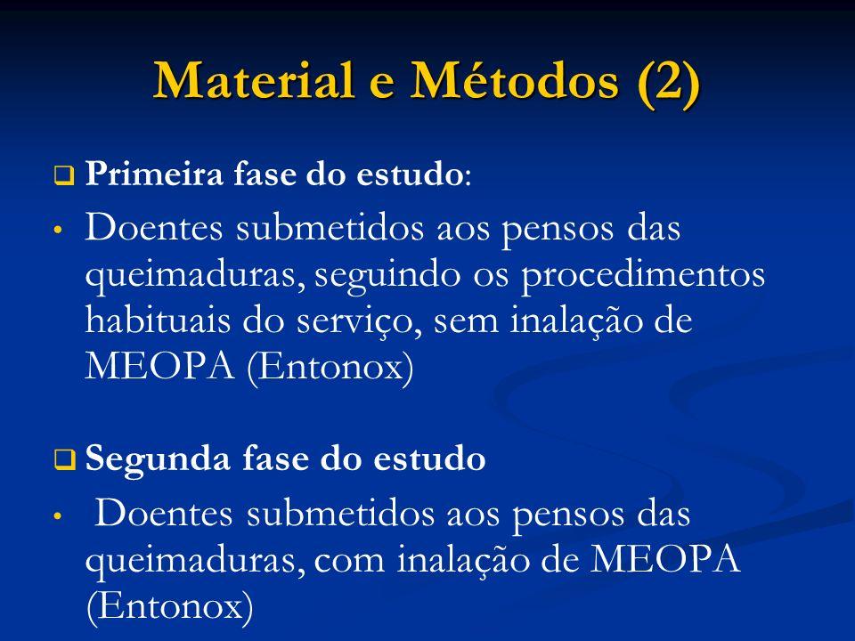 Material e Métodos (2) Primeira fase do estudo: