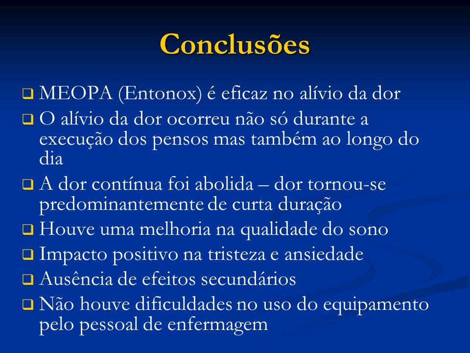 Conclusões MEOPA (Entonox) é eficaz no alívio da dor