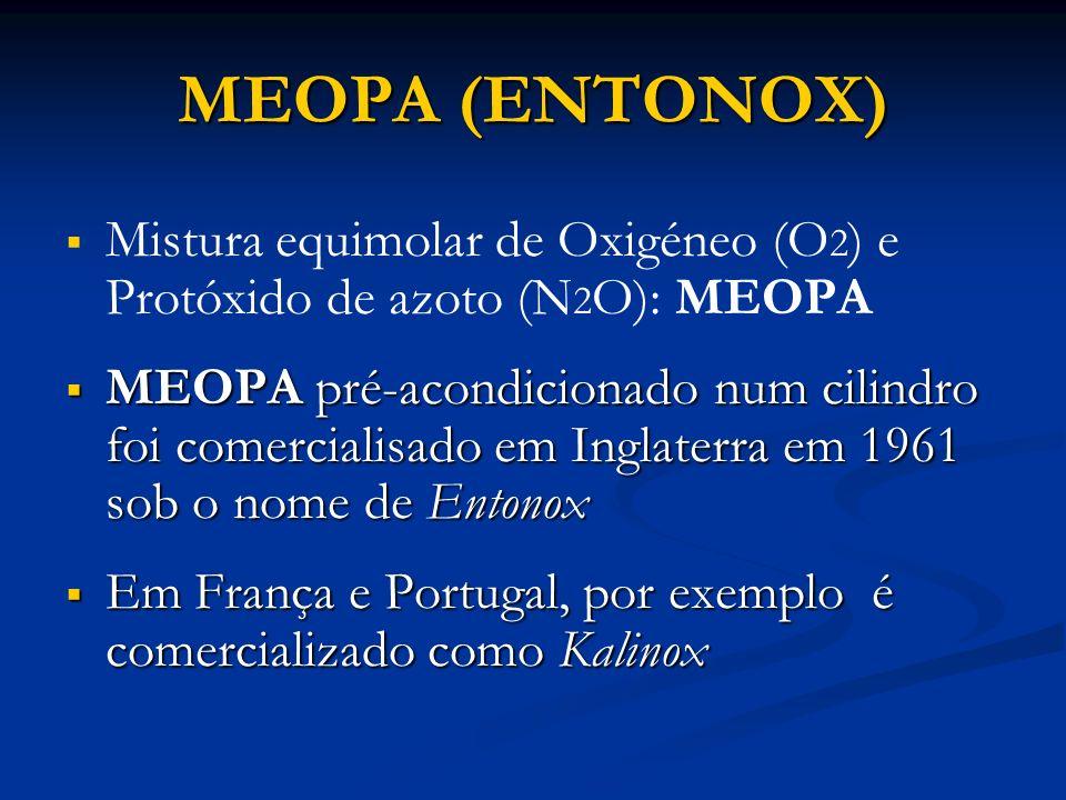 MEOPA (ENTONOX) Mistura equimolar de Oxigéneo (O2) e Protóxido de azoto (N2O): MEOPA.