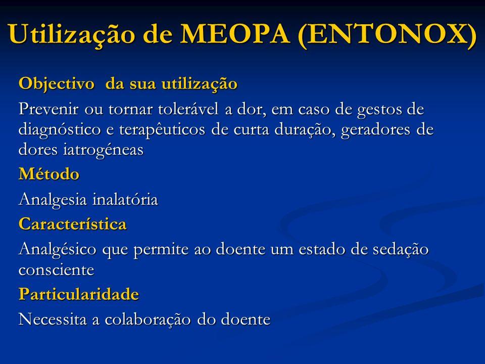 Utilização de MEOPA (ENTONOX)