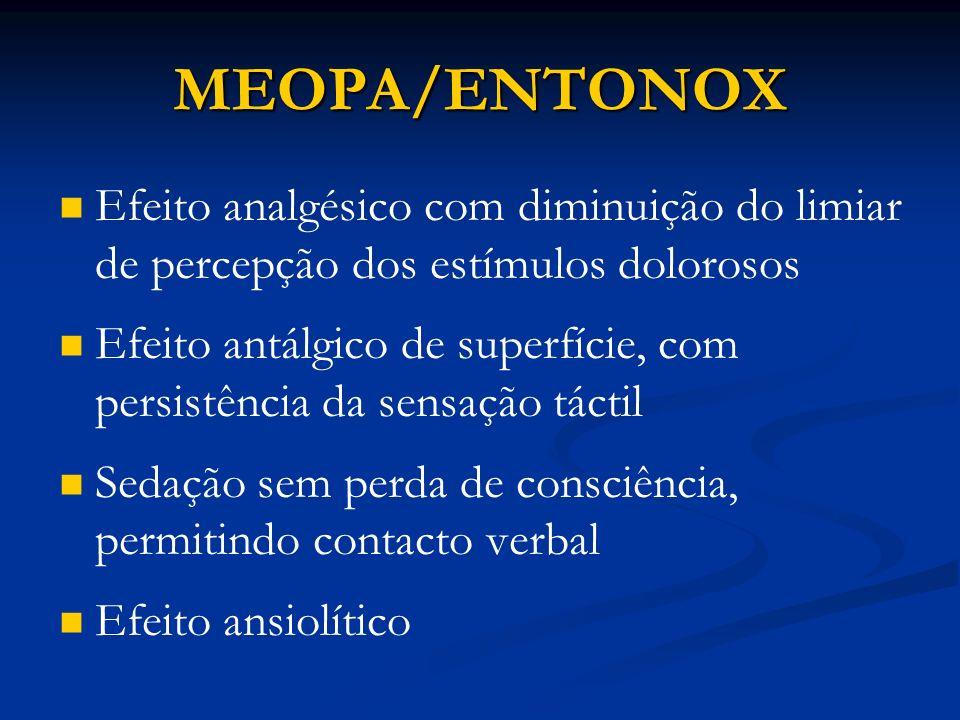MEOPA/ENTONOX Efeito analgésico com diminuição do limiar de percepção dos estímulos dolorosos.