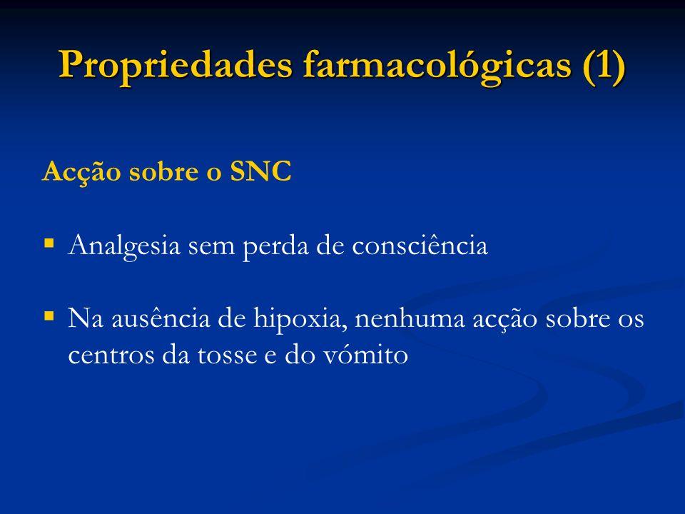 Propriedades farmacológicas (1)