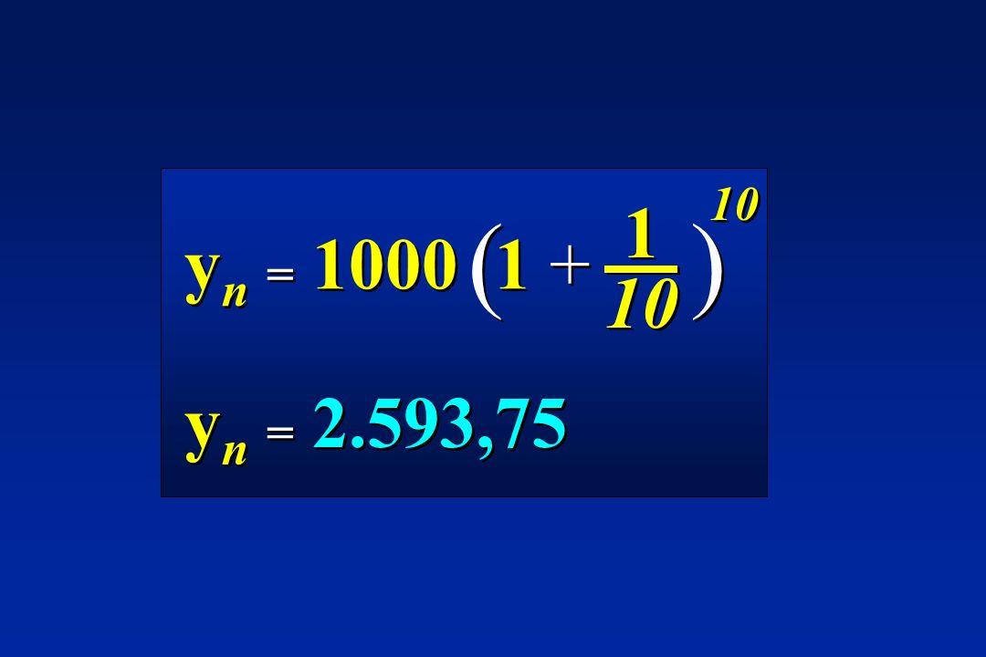 10 1 10 ( ) yn = 1000 1 + yn = 2.593,75