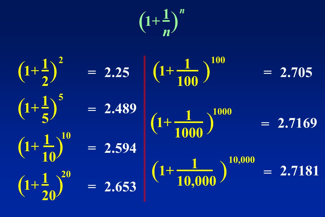 ( ) ( ) ( ) ( ) ( ) ( ) ( ) ( ) 1+ 1 n 1+ 1 2 1 100 = 2.25 1+ = 2.705