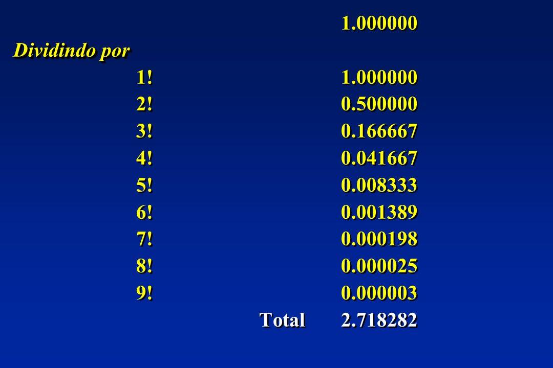 1.000000 Dividindo por. 1! 1.000000. 2! 0.500000. 3! 0.166667. 4! 0.041667. 5! 0.008333.